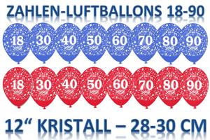Luftballons mit Zahlen, 18, 30, 40, 50, 60, 70, 80, 90. Rot und Blau