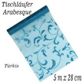 Tischläufer, Tischdecke Arabesque Türkis, 5 Meter Rolle